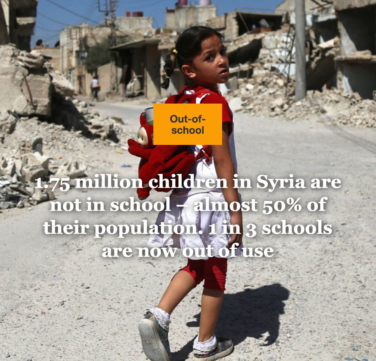 The impact of 6 years of war on Syria's children
