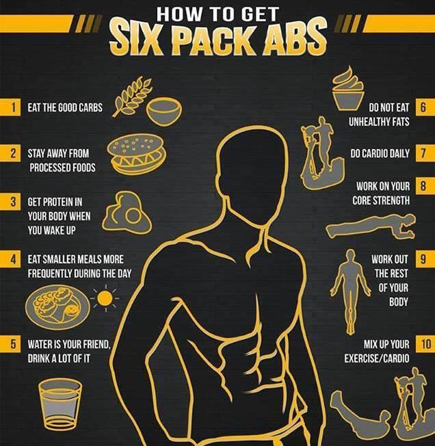How to get six pack abs https://t.co/hwFr2kEsE8