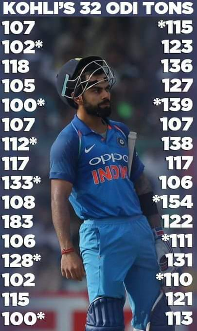 Modern day sir don brad man virat kohli happy birthday this is for you