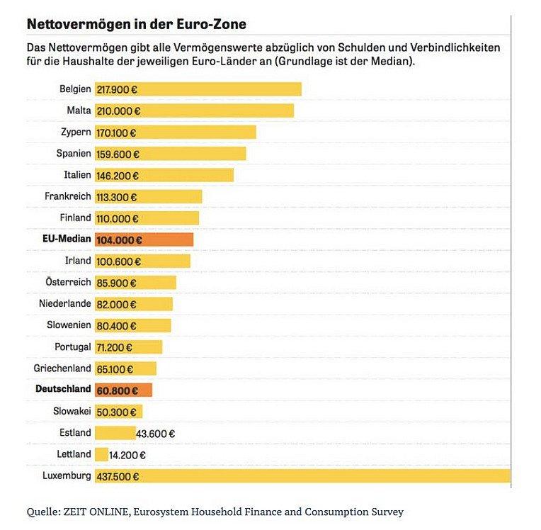 RT @haraldlaatsch: Deutschland geht es gut? Wer ist eigentlich dieser Deutschland?  #illner https://t.co/vwOEt5ekVD