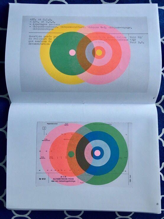 Recycling printed ephemera: #KarelMartens (spreads from 'Prints' Roma 281) #fontsunday @DesignMuseum mt @donald_soutarr https://t.co/rLWCbuOJfJ