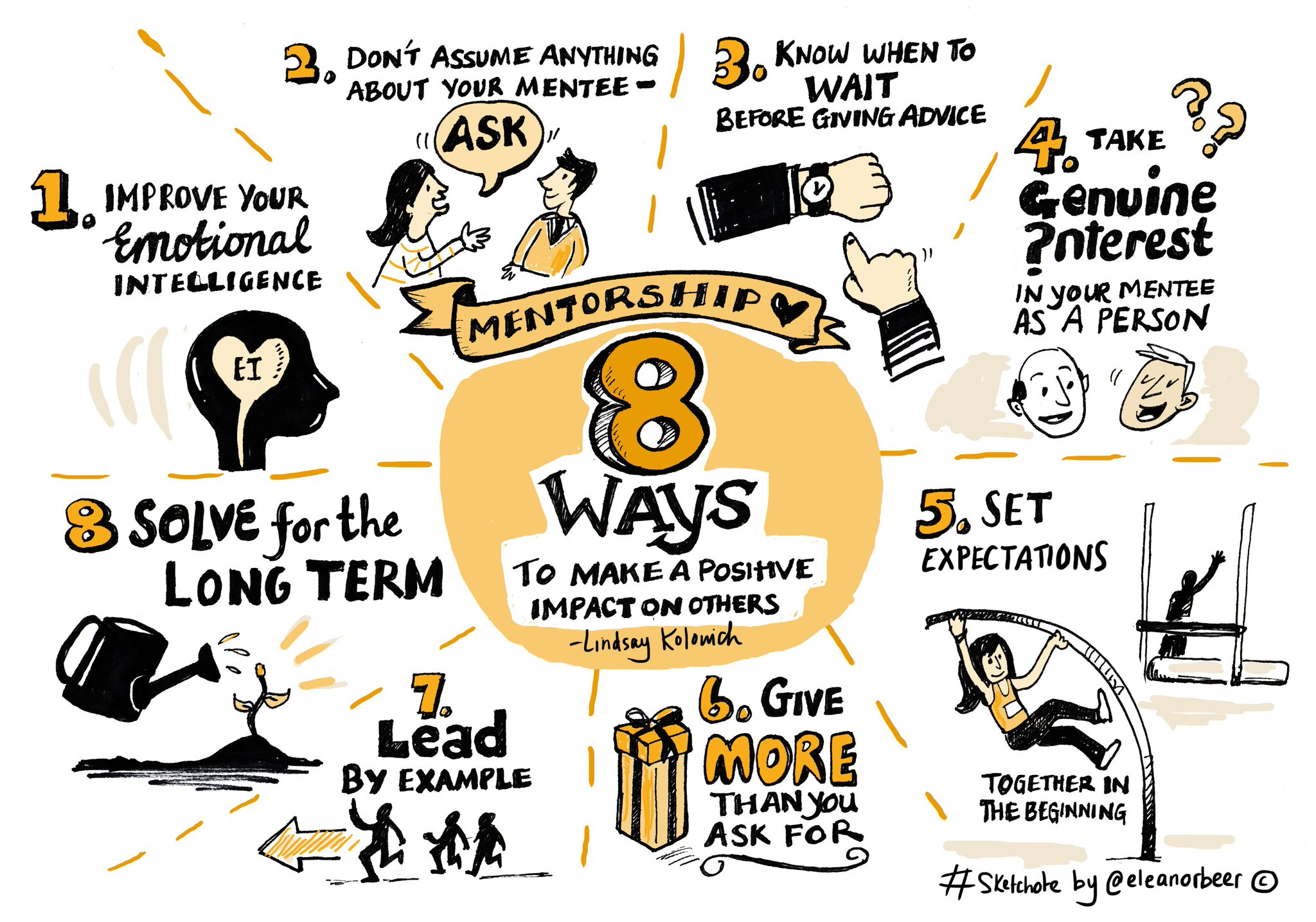 Today is #NationalMentoringDay. Here's 8 ways to make a positive impact on others #sketchnote from @lkolow's tips https://t.co/N3fsOXP8Yb