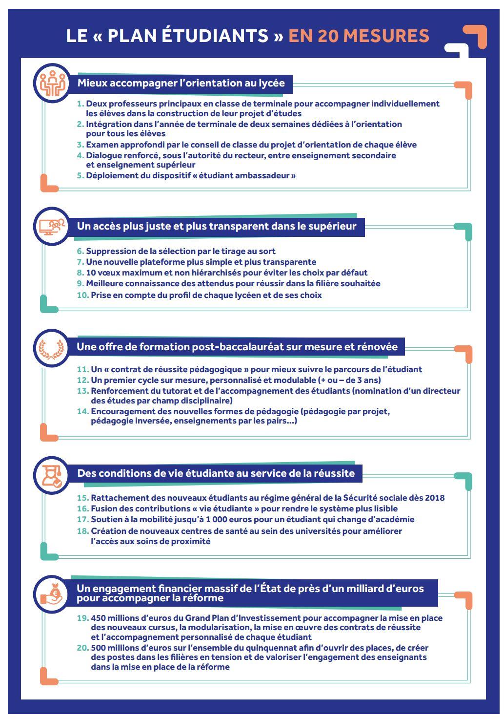 �� Le #PlanEtudiants en 20 mesures �� ✔️Objectif : Accompagner chacun vers la réussite https://t.co/6JXyw8qWC0