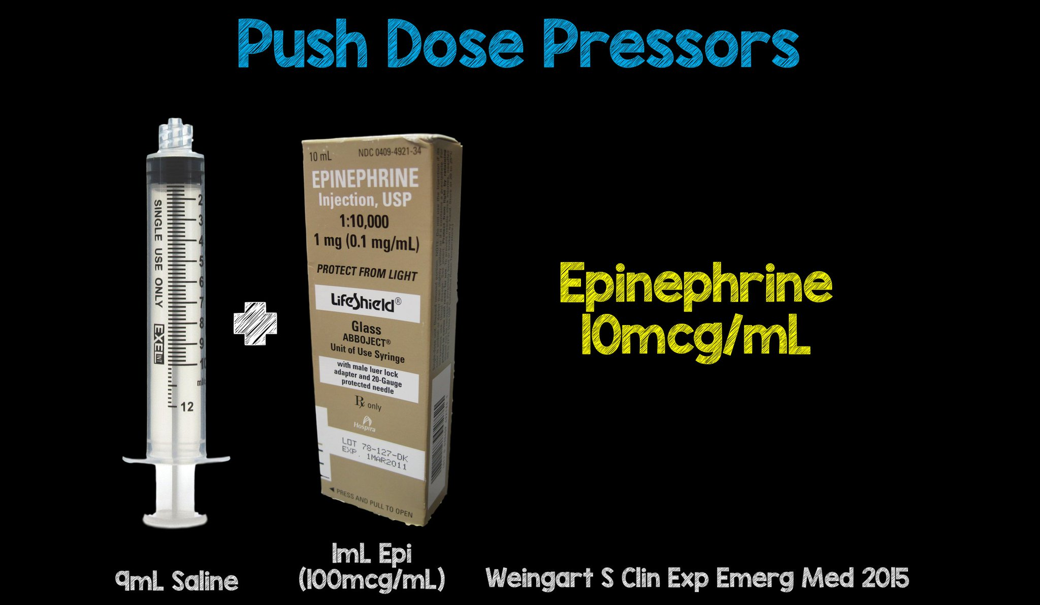 In Critical Pts, Push Dose Pressors Can Buy You Time, But Realize the Evidence is Not Robust @critcareguys #ACEP17 https://t.co/uOezYI6RUU