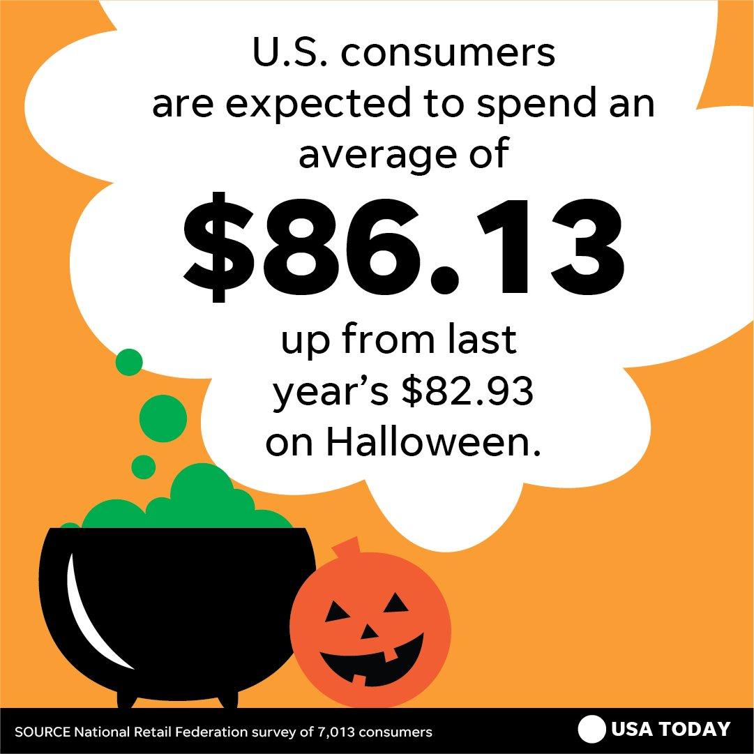 Boo! Halloween is here.