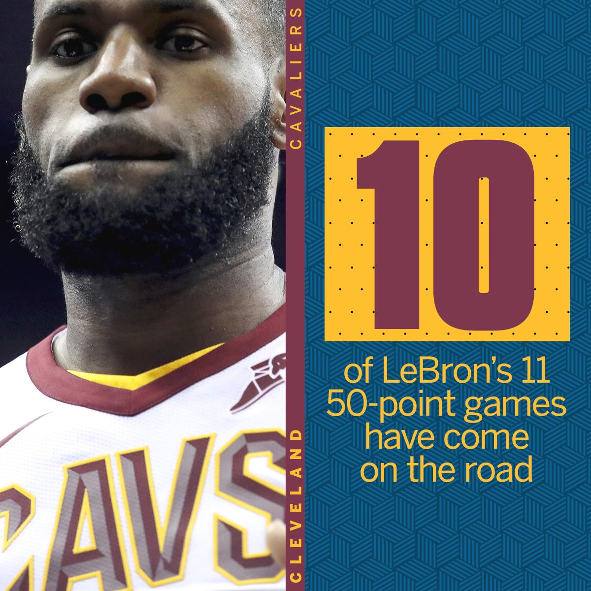LeBron prefers to drop 50 in your house. https://t.co/bARCfCeQXm