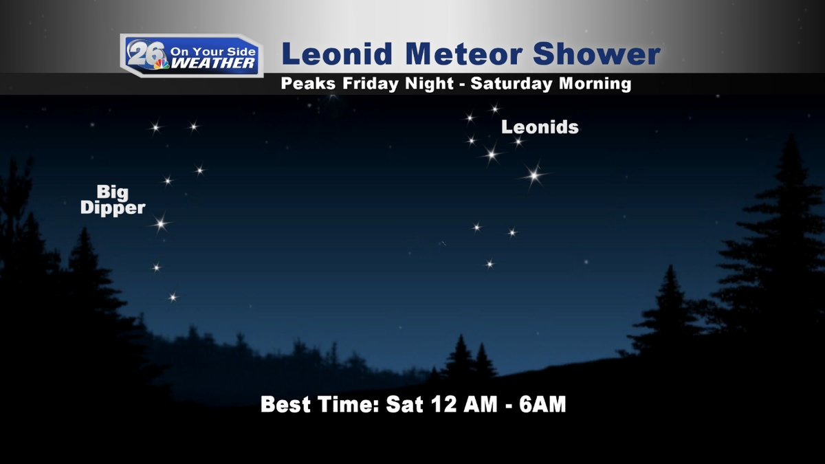 Weather Blog: How To View The Leonid Meteor Shower