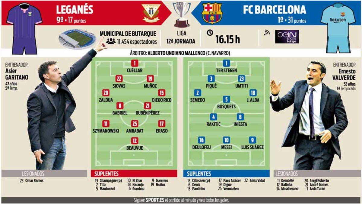 RT @barcastuff__: Infographic: Expected line-ups Leganes vs Barcelona #fcblive [fcb] https://t.co/SQwEdERnrX