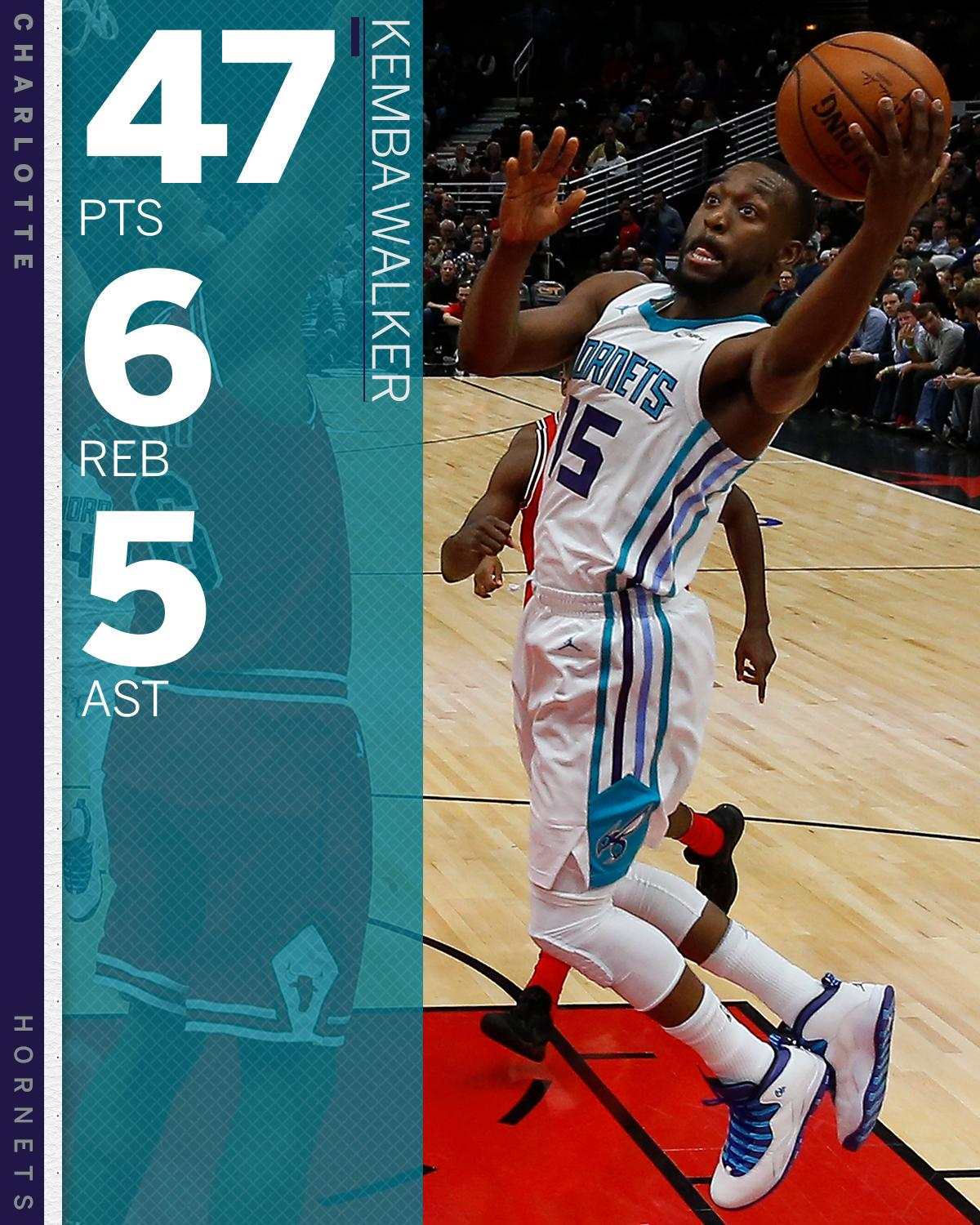 Despite losing to the Bulls, Kemba Walker balled out tonight �� https://t.co/4tvcWmOJ9R