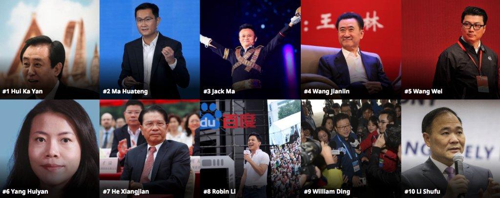 test Twitter Media - China's 400 richest in 2017: https://t.co/VpY2z9H4BY https://t.co/FlwjMn03N5