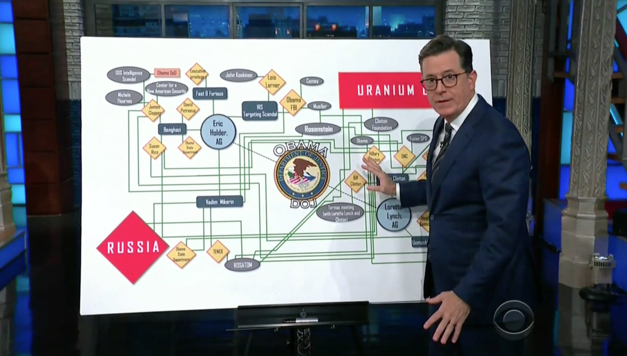 Stephen Colbert Mocks Louie Gohmert's Conspiracy Chart: 'Let's Play Candyland' https://t.co/nzqCsIQwg6 https://t.co/jwoWkh82VB