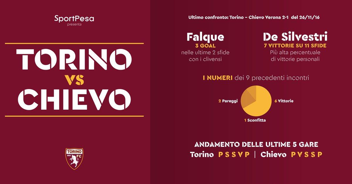 #TorinoChievo