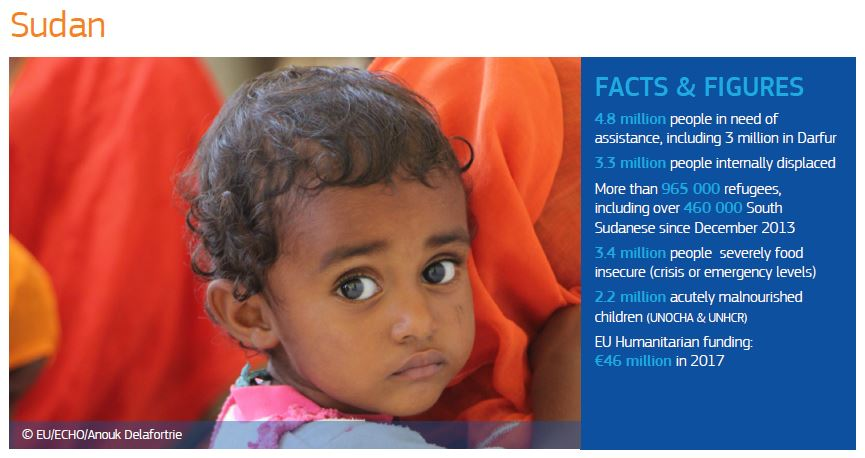 test Twitter Media - #FACTS 🔢 There are 3.3 million internally displaced people in #Sudan. #EU aid funds #malnutrition treatment. Learn more from our factsheet 🔍  🖥 https://t.co/sRs4umufr7 ⬇️ https://t.co/DP3FOegaz1 (PDF) https://t.co/H5f46jHJ1c