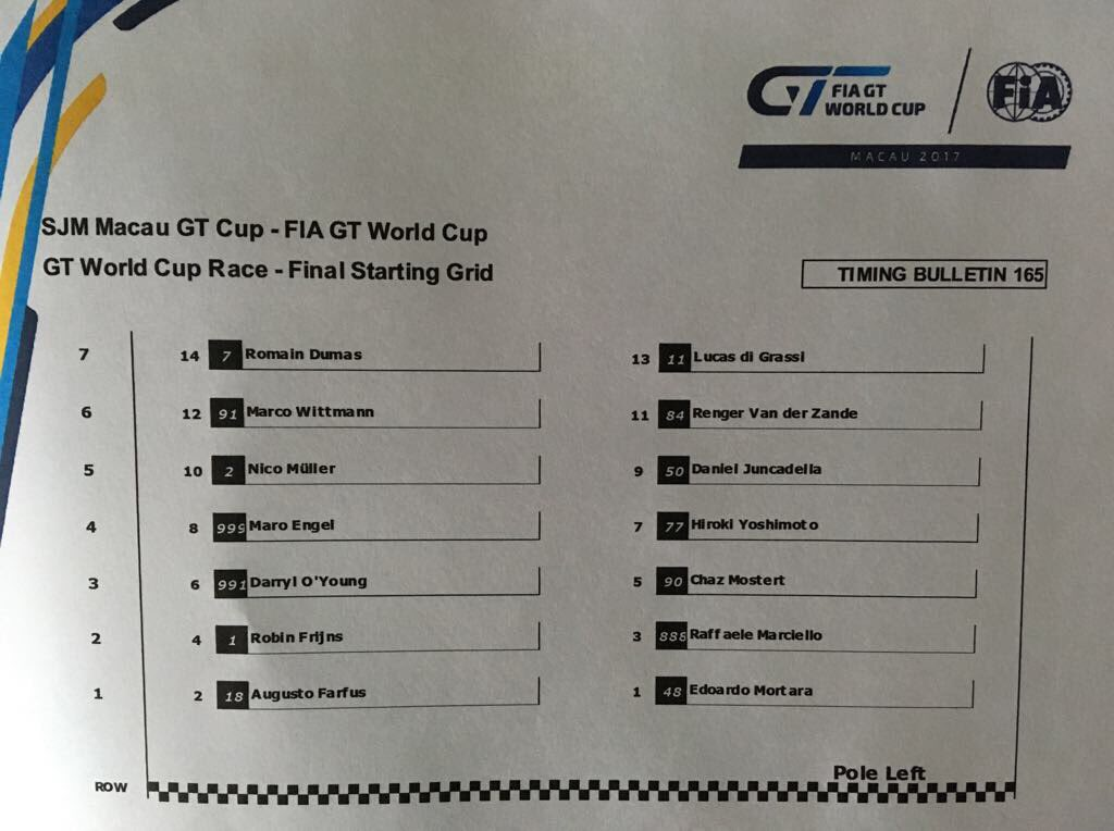 test Twitter Media - For those of you who are wondering, here's who's left for the starting #MacauGP line-up. 🇲🇴#FIAGTWordCup https://t.co/eW9Tgyiprx