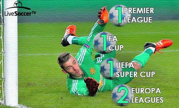 Happy birthday, David de Gea  The goalkeeper turns 2   7   .