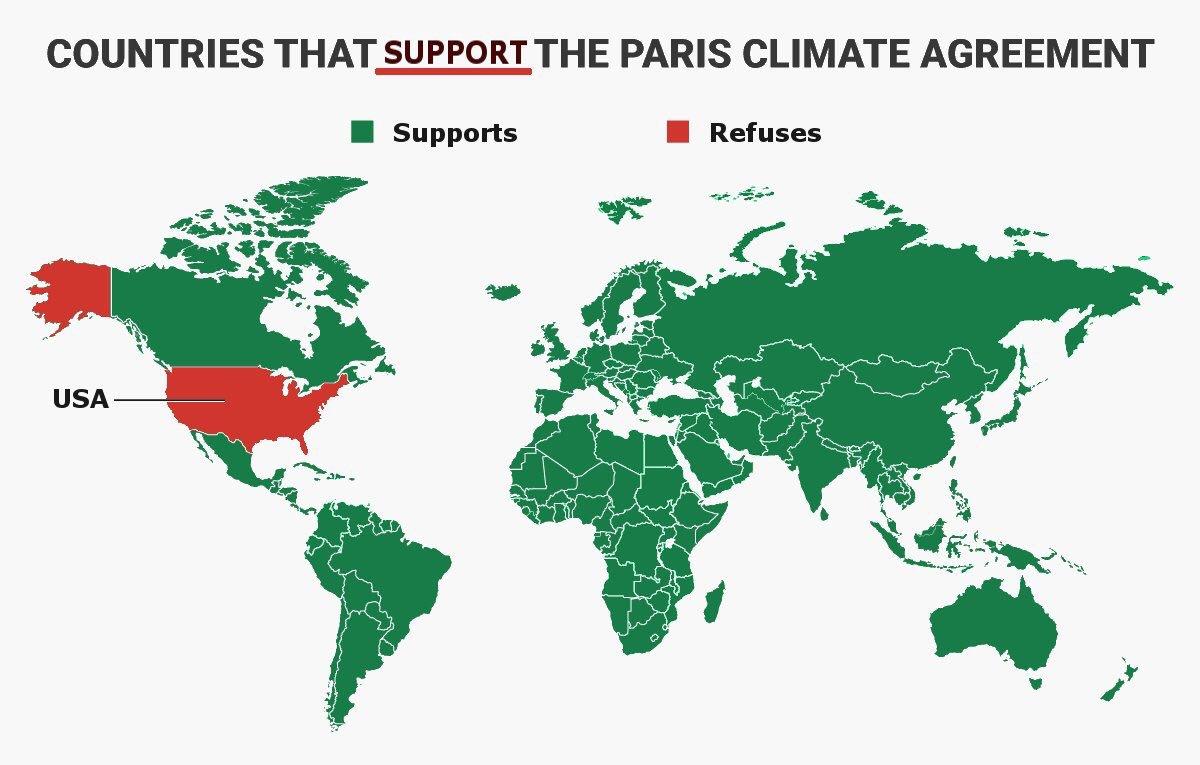 #ParisAgreement