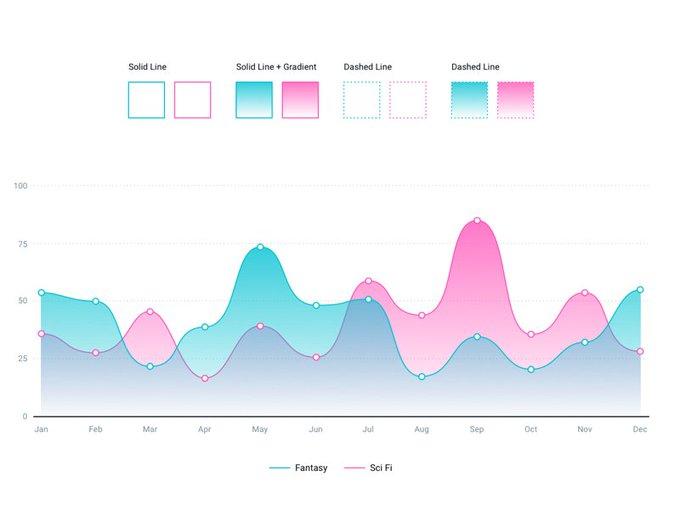 Line Chart Template Freebie