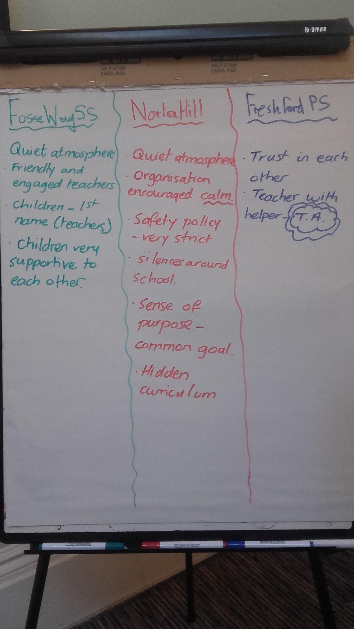 Sharing experiences between different English schools.  @LaPurisimaValen @EUErasmusPlus in Bath. https://t.co/3YqLc5pJge