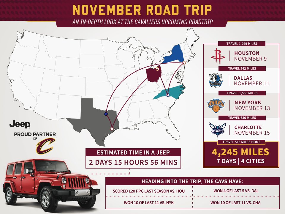 4,245 MILES! Who is up for a road trip?   Preview our journey in this @Jeep Infographic. https://t.co/0ezGlryYAS