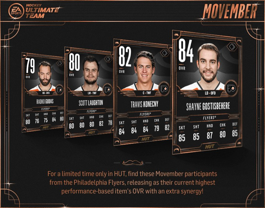These @NHLFlyers are sporting 'staches for #Movember! https://t.co/YutVsPvImO