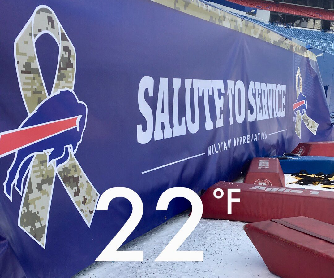 It's football weather in Buffalo. You know we're practicing outside today. #GoBills https://t.co/5834BoWPi6