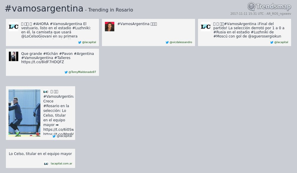 #vamosargentina es ahora una tendencia en #Rosario  https://t.co/3y021Srrqb https://t.co/2wD6630rBi