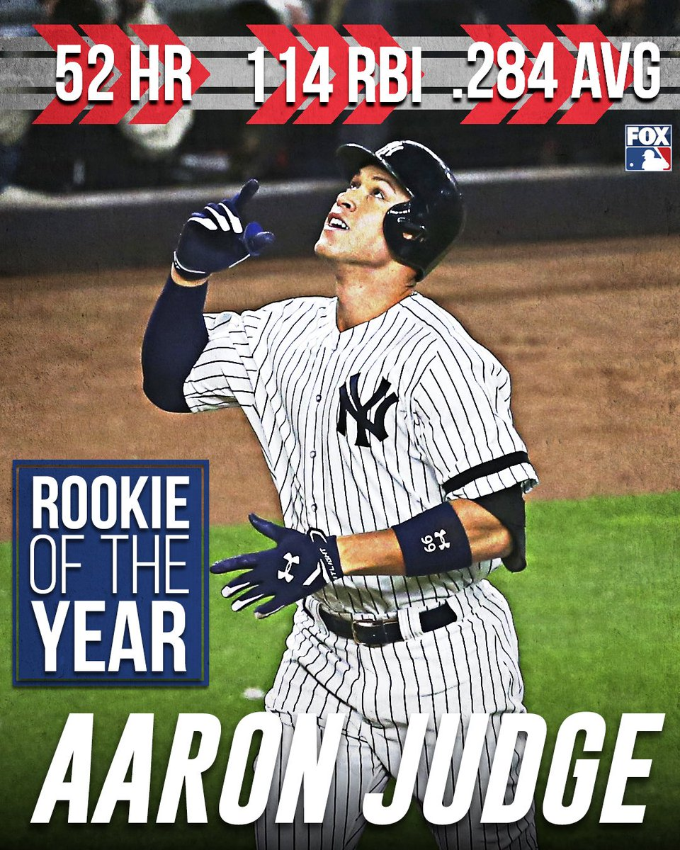 All Rise! Aaron Judge Is The 2017 Al Rookie Of The Year