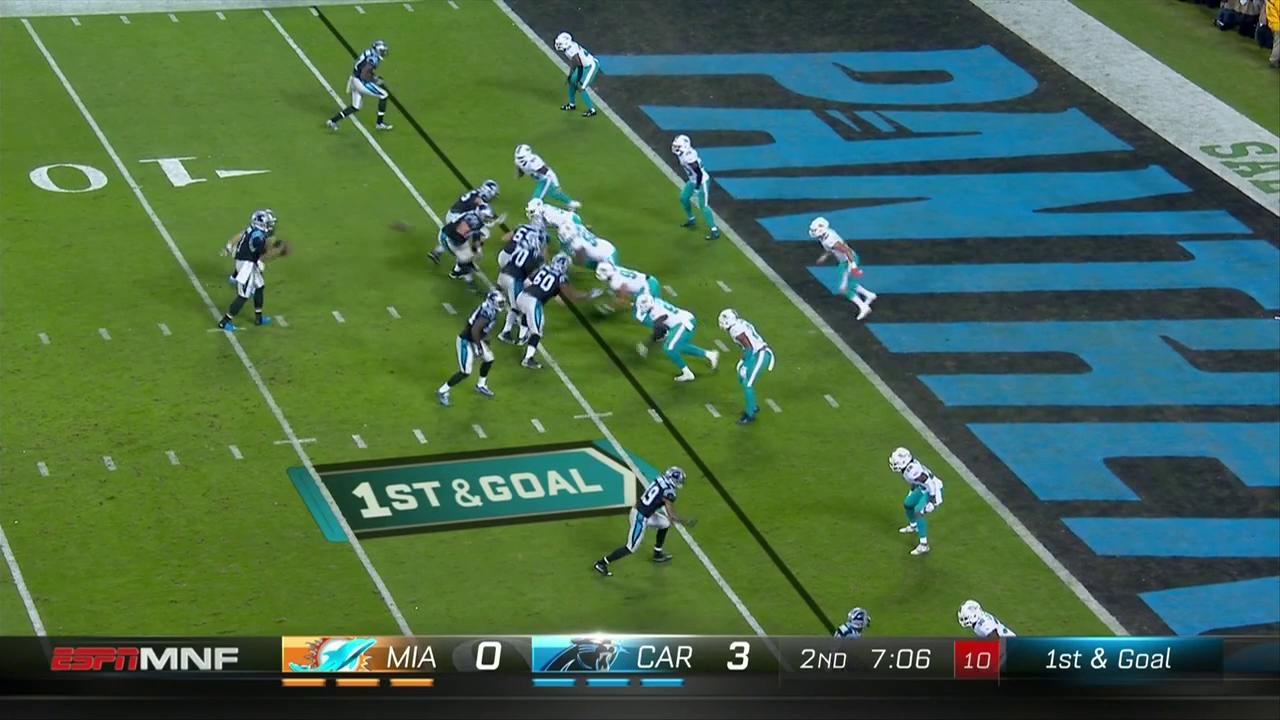 And the rookie gets into the end zone!  #RunCMC  #RunCMC #RunCMC #RunCMC https://t.co/d7rb05atwh