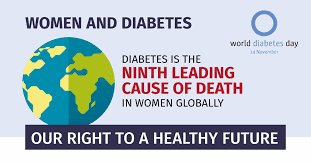 RT @Tithi_Mishra: #WorldDiabetesDay  #Diabetes is the ninth leading cause of death in Women globally. https://t.co/r0nzZd52vr