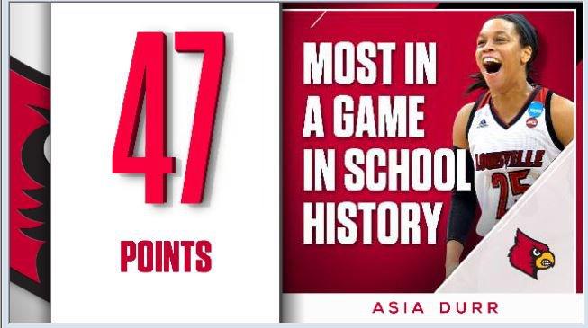 Asia Durr