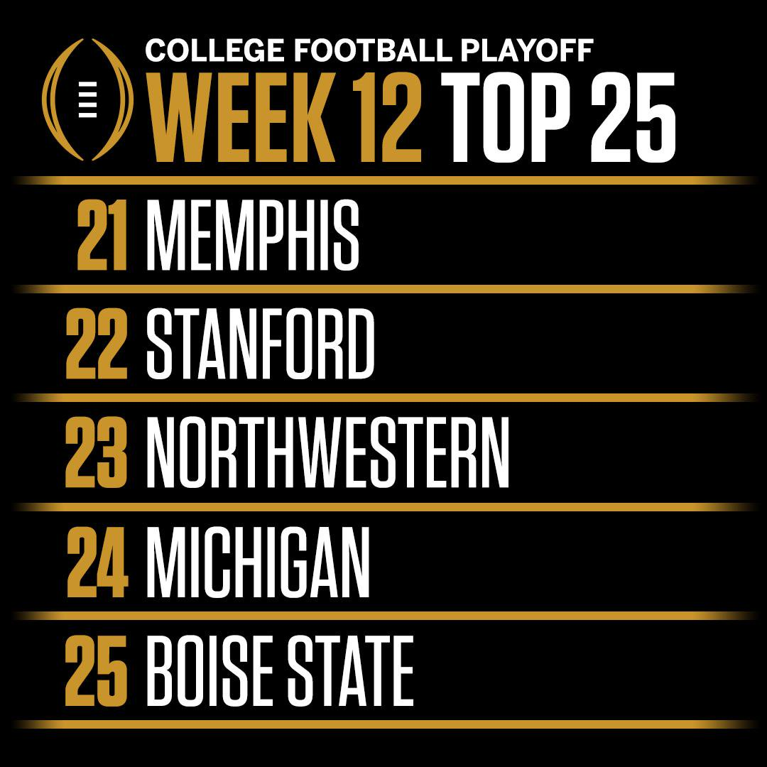ESPNCFB college football playoff rankings