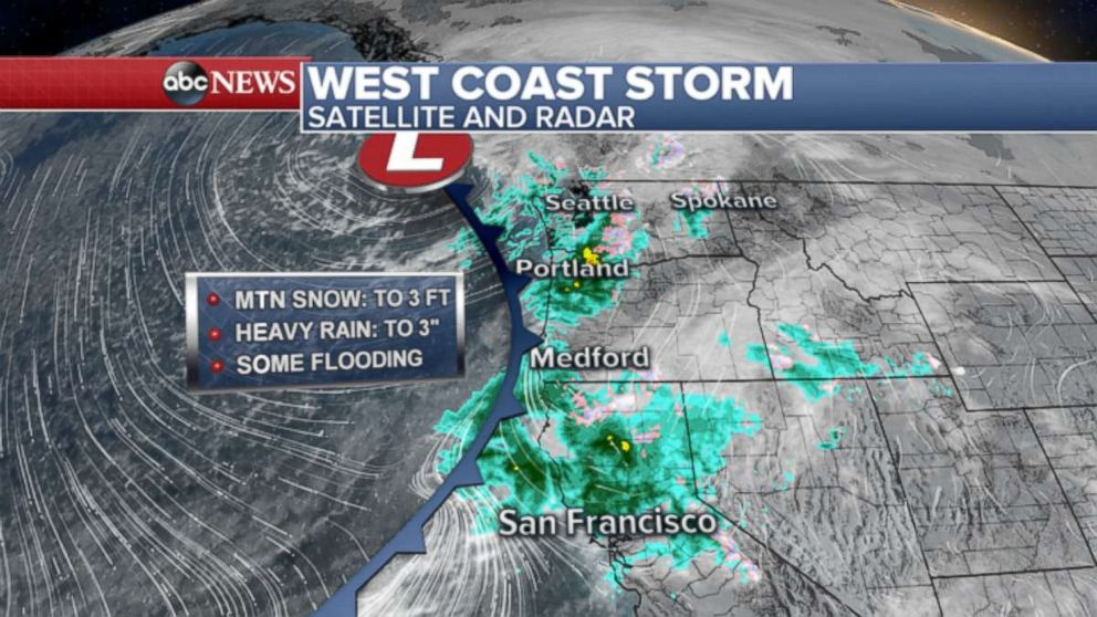 Major storm system brings heavy rain, flooding and strong winds along the West Coast. https://t.co/qJhXr9FAyD https://t.co/J0hkpn0XdM