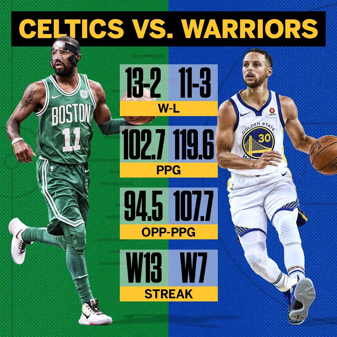 The Celtics