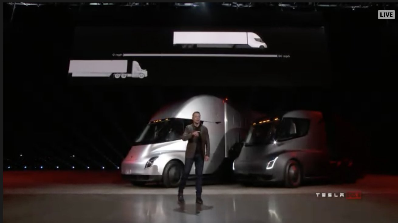 .@Tesla Semi will go 0-60 in 5 seconds! https://t.co/MvkV42Cmcz