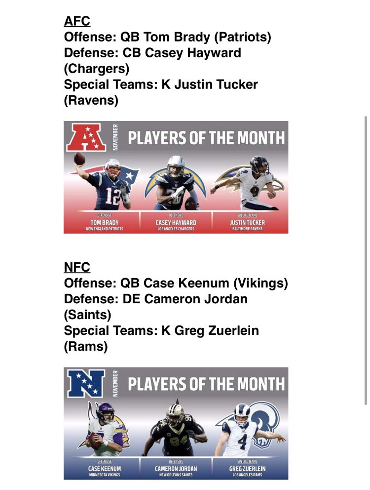 Here are the @NFL Players of the Month, including week-to-week #Vikings starter Case Keenum being honored https://t.co/y9Ih0nXD94