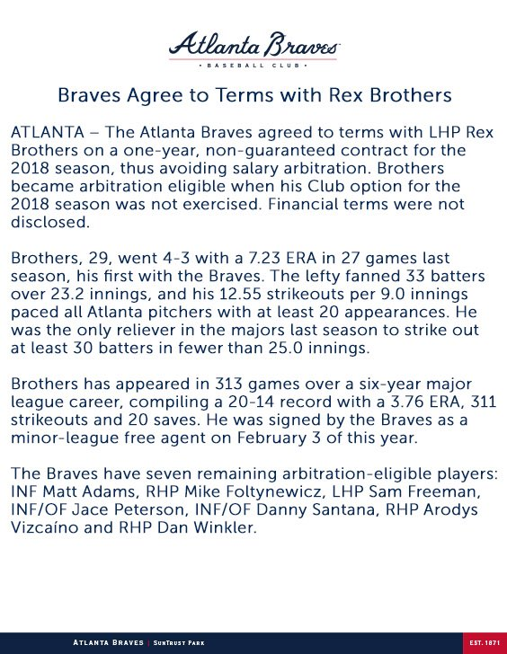 #Braves Agree to Terms with Rex Brothers: https://t.co/pPzSlflOFX