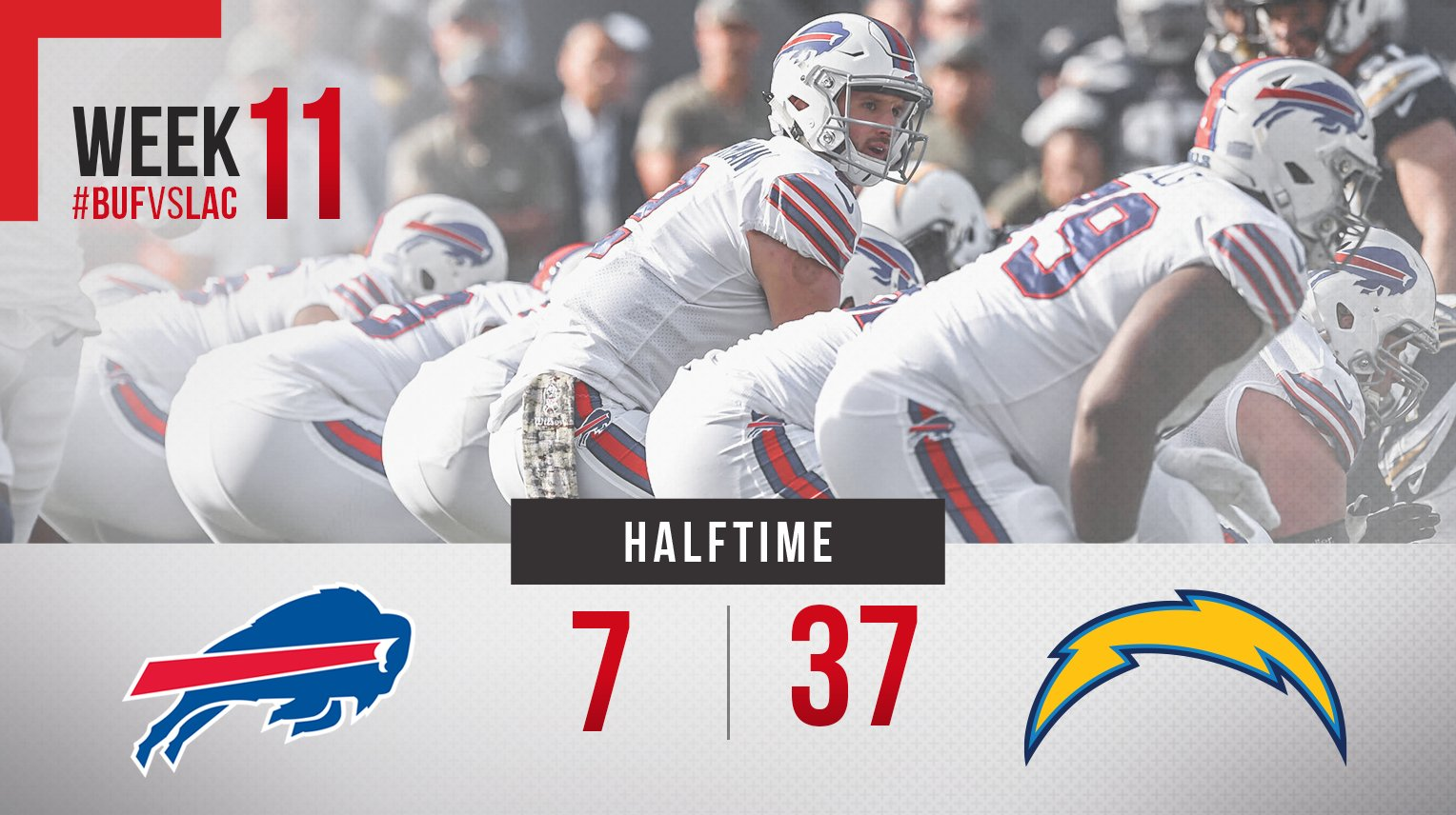 Halftime out west. #BUFvsLAC   Highlights: https://t.co/egVypGtD3V https://t.co/PDd4MUVbXQ