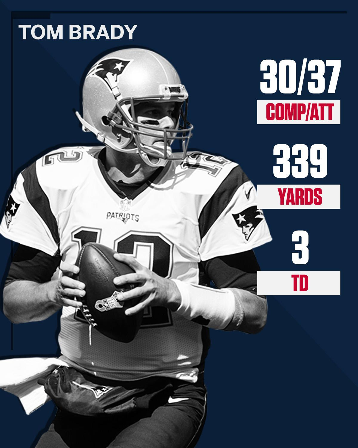 TB12 was on playing like it was target practice. �� https://t.co/UHJqmNNg2C