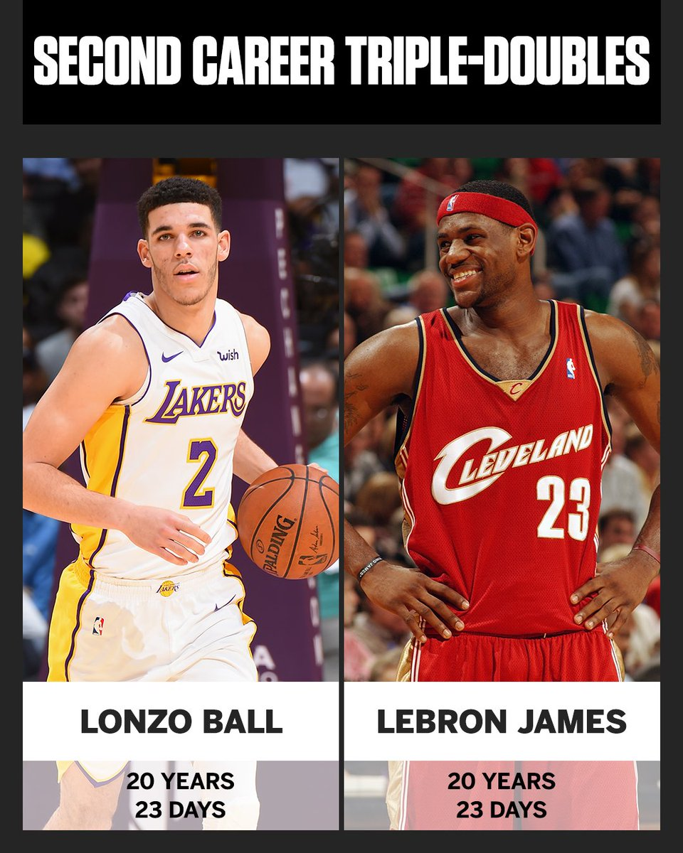 Lonzo and LeBron got their second career triple-doubles at the exact same age, down to the day.