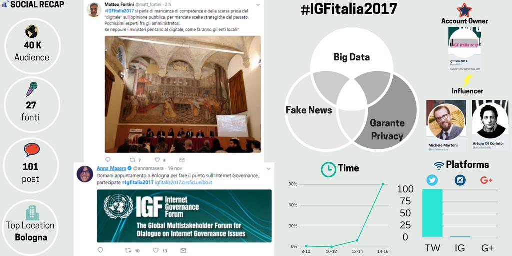 #IGFItalia2017