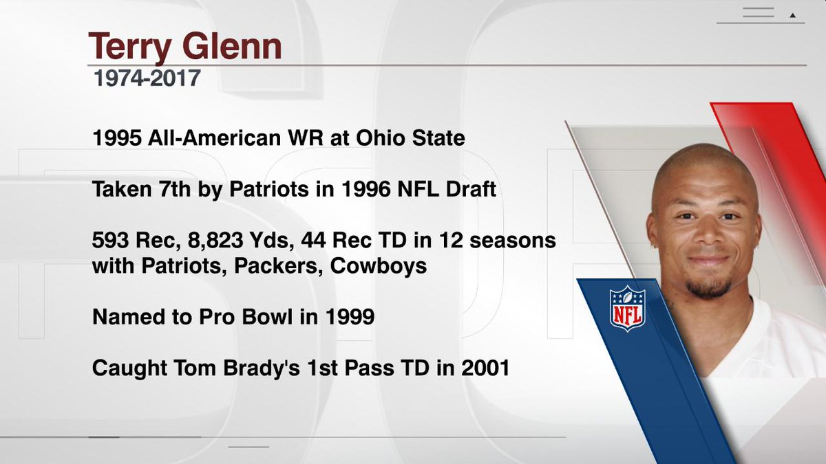 Former NFL wide receiver Terry Glenn has died in a car crash in Texas, at age 43.