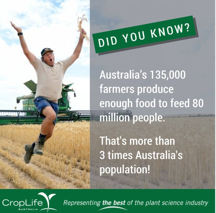 Happy National Agriculture Day – celebrating the...