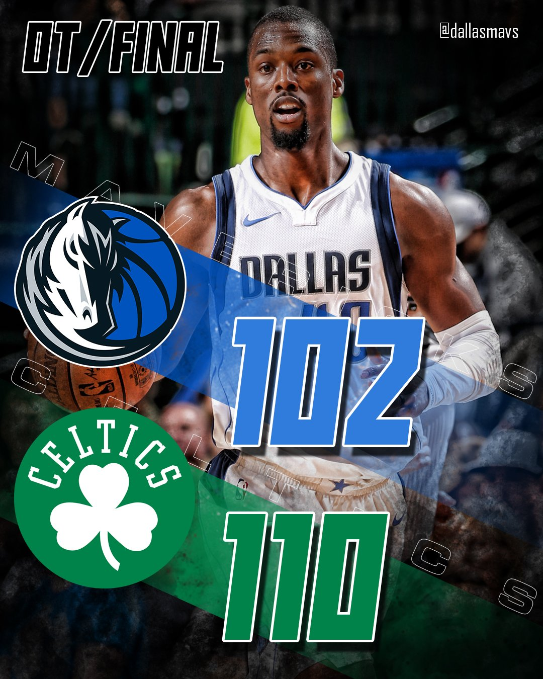 Mavs lose a tough one in OT to @celtics 110-102. @hbarnes 31 points 6 rebounds. @WessyWes23 had 18. #DALvsBOS https://t.co/AzCAMuBzti