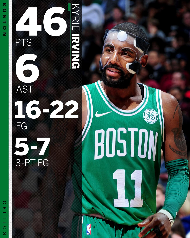 The Celtics needed all 46 to keep the streak alive. ☘️ https://t.co/LLJm2N4mVU