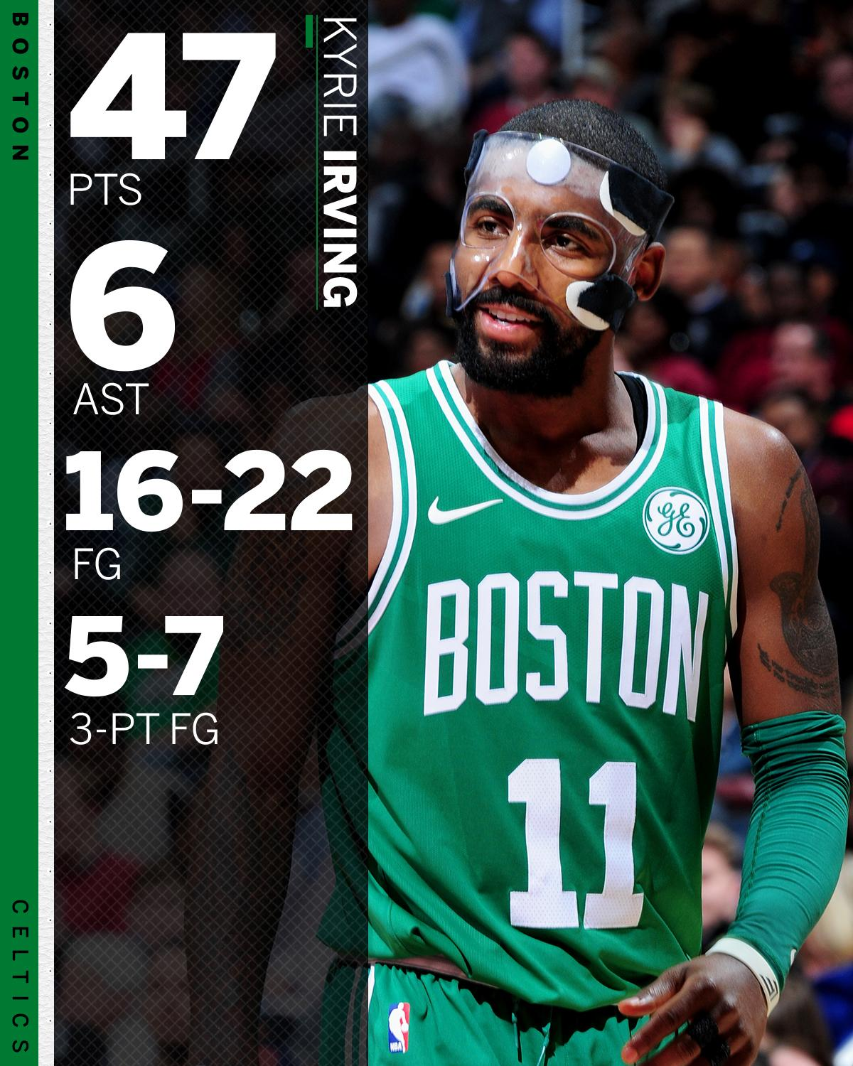 The Celtics needed all 47 to keep the streak alive. ☘️ https://t.co/ycFL70AVDb