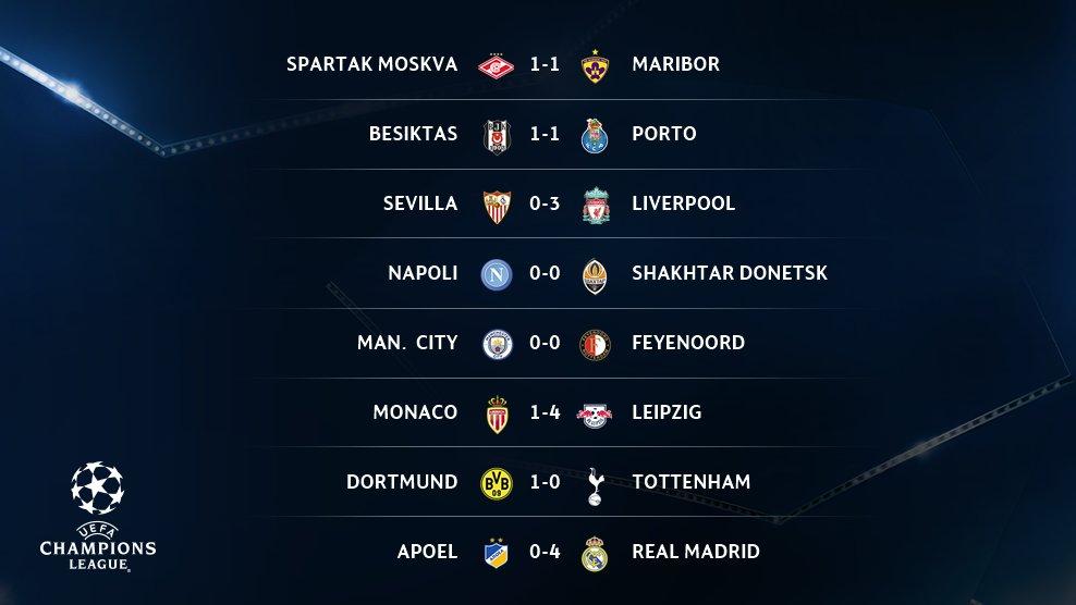 First-half goal fest in the #UCL! ⚽️��  * Spartak v Maribor = result * Besiktas v Porto = result https://t.co/M6BrSUn3Nc