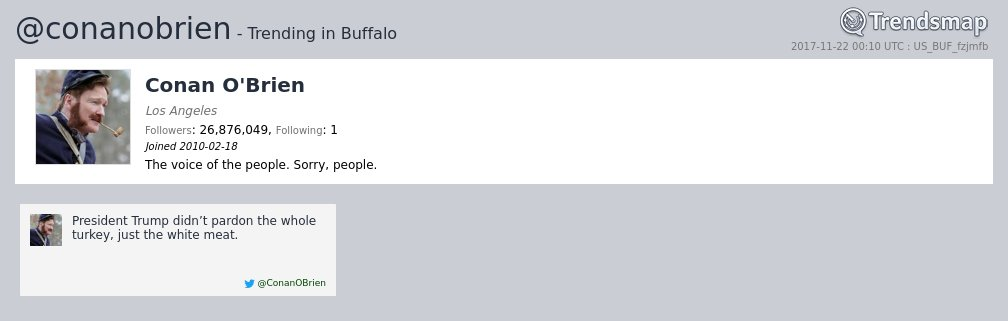 Conan O'Brien, @conanobrien is now trending in #Buffalo  https://t.co/316CPzCLI0 https://t.co/ZuZ7yFMy7O