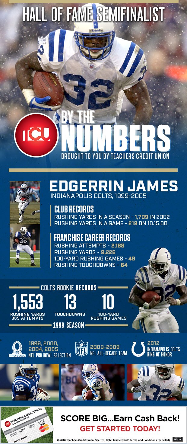 Congrats @EdgerrinJames!  Another step closer to the HOF: https://t.co/HsdrzMQjmE https://t.co/Q8IYKgurL1