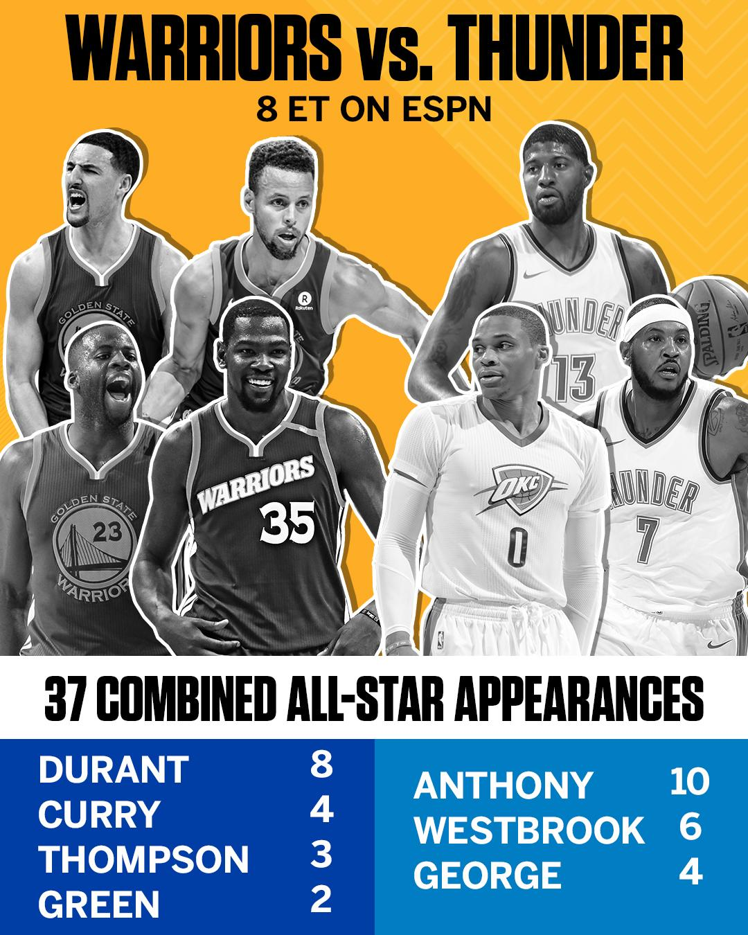 There will be a LOT of star power in OKC tonight. https://t.co/y0tq8xW6Jl