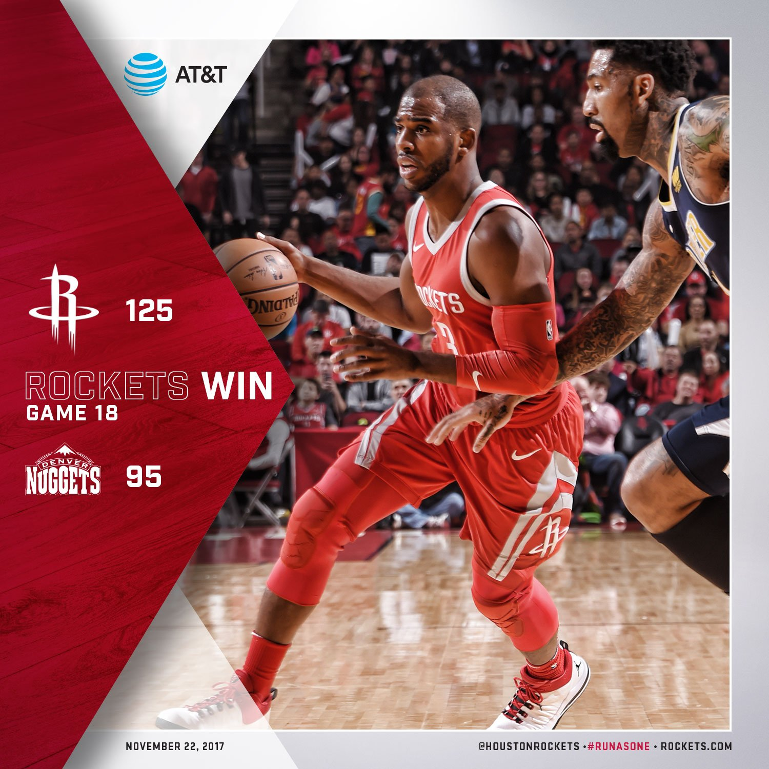 Pre Thanksgiving feast at @ToyotaCenter.   �� @JHarden13 21pts/9ast/8reb �� @CP3 23pts/12ast �� @TrevorAriza 25pts https://t.co/bBipPx4Fre
